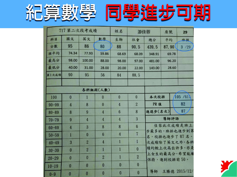 紀算補習班_2017_國一暑假125網路版_頁面_47