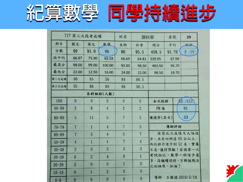 紀算補習班_2017_國一暑假125網路版_頁面_48